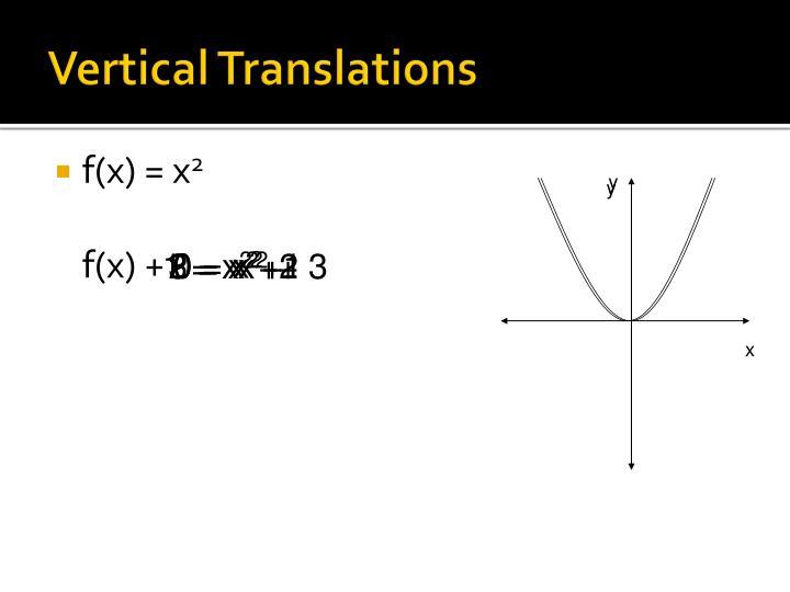 Vertical translations