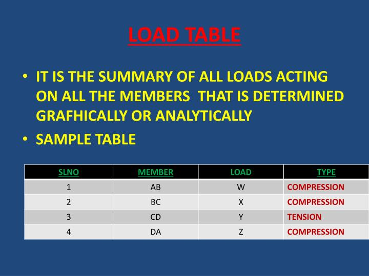 LOAD TABLE