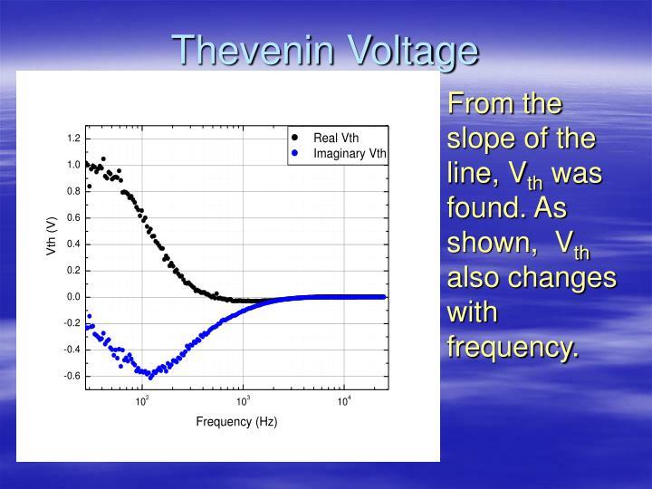 Thevenin Voltage