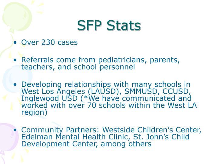 SFP Stats