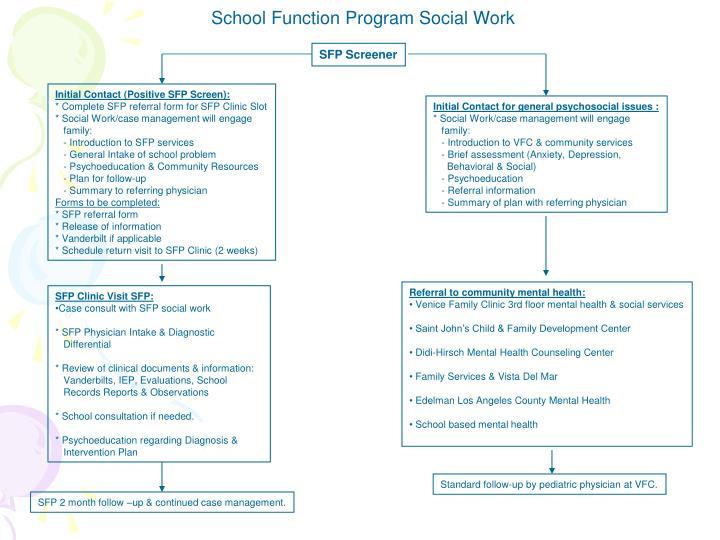 School Function Program Social Work