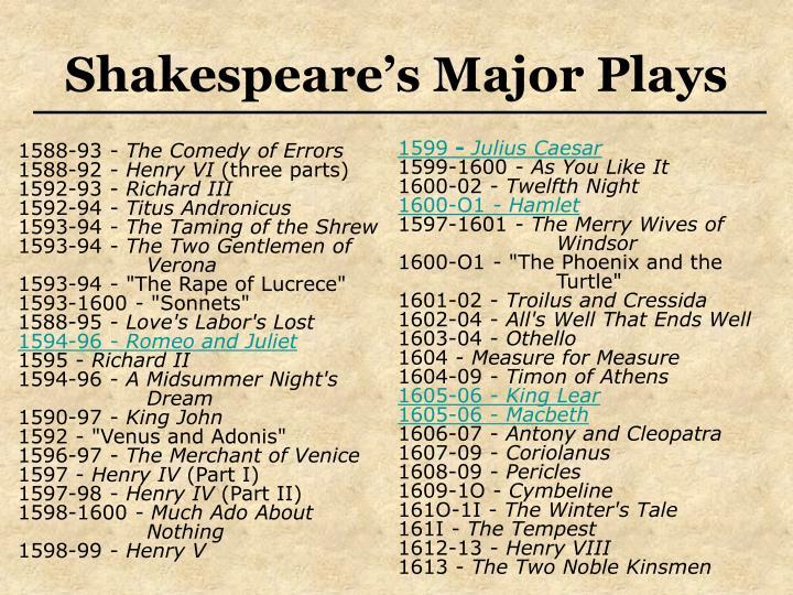 Shakespeare's Major Plays