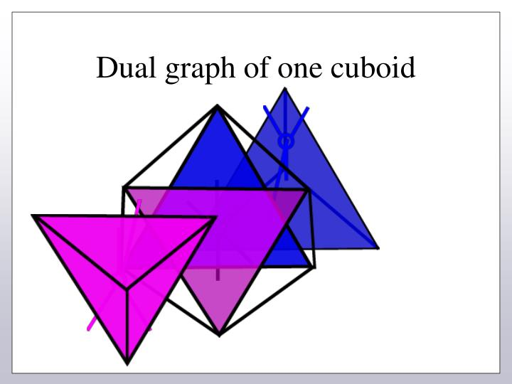 Dual graph of one cuboid