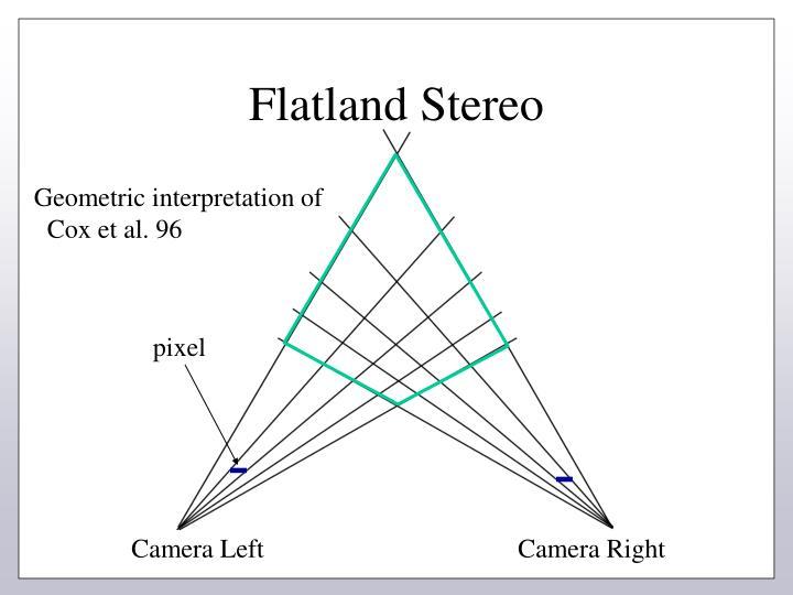 Flatland Stereo