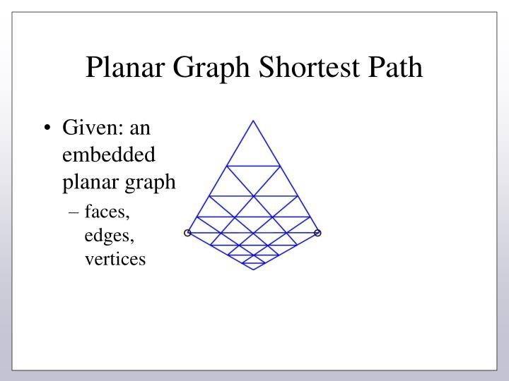 Planar Graph Shortest Path