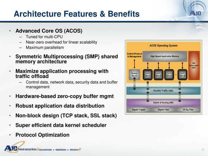 Architecture Features & Benefits