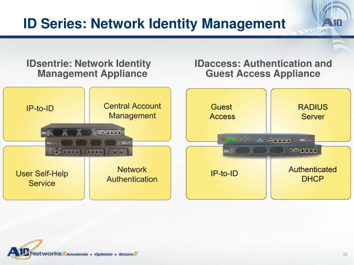 IDsentrie: Network Identity Management Appliance
