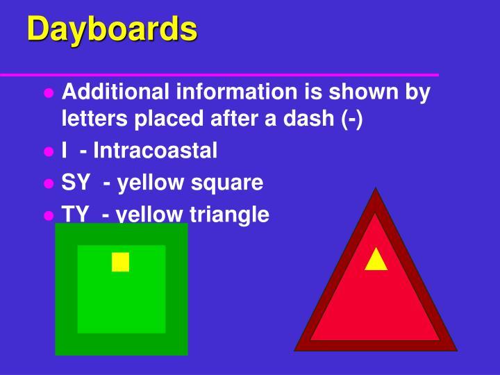 Dayboards