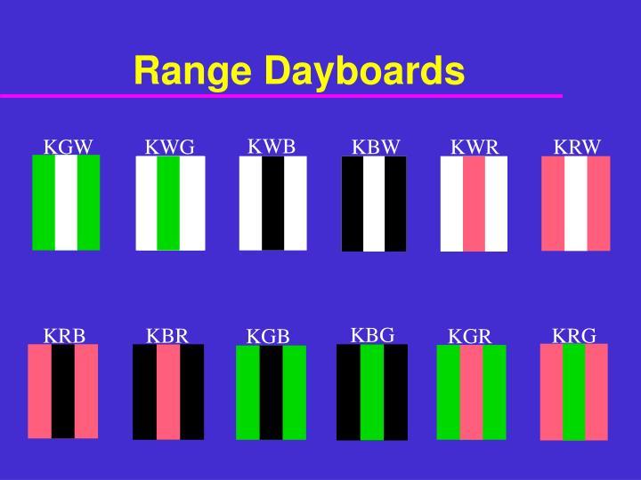 Range Dayboards