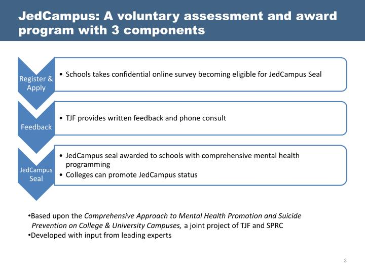 Jedcampus a voluntary assessment and award program with 3 components