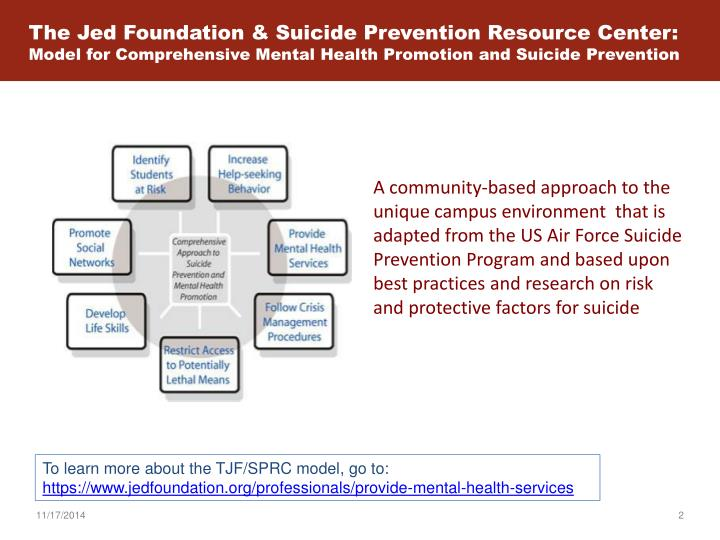 The Jed Foundation & Suicide Prevention Resource Center: