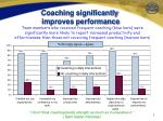 coaching significantly improves performance