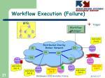 workflow execution failure