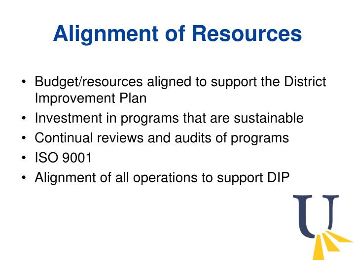 Alignment of Resources