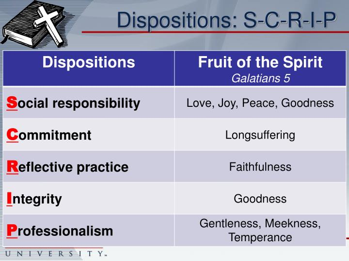 Dispositions: S-C-R-I-P