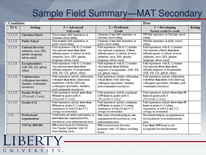 Sample Field Summary—MAT Secondary
