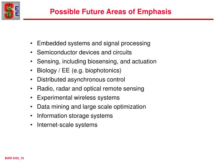 Possible Future Areas of Emphasis