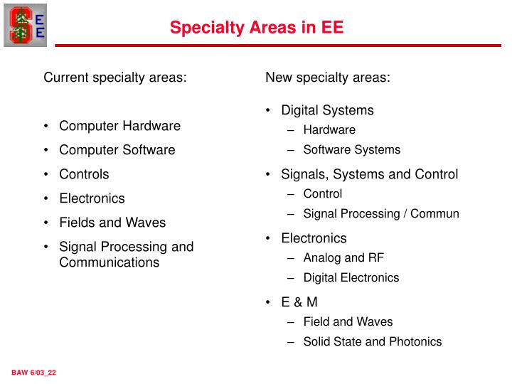 Specialty Areas in EE