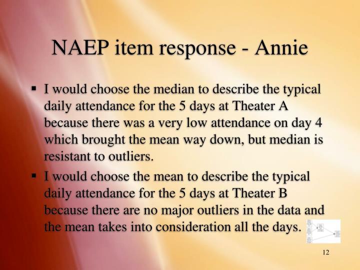 NAEP item response - Annie