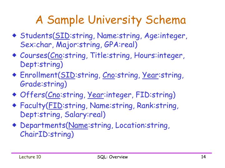 A Sample University Schema