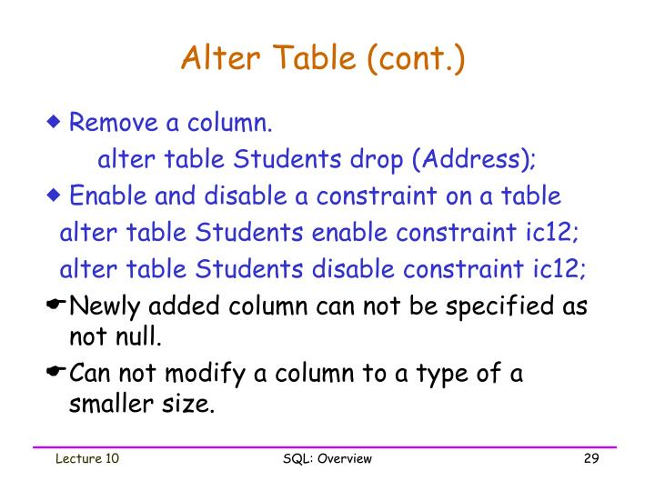 Alter Table (cont.)