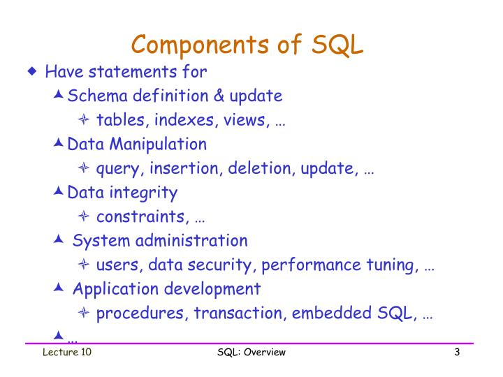 Components of sql