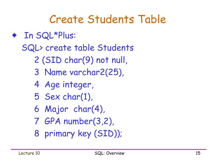 Create Students Table