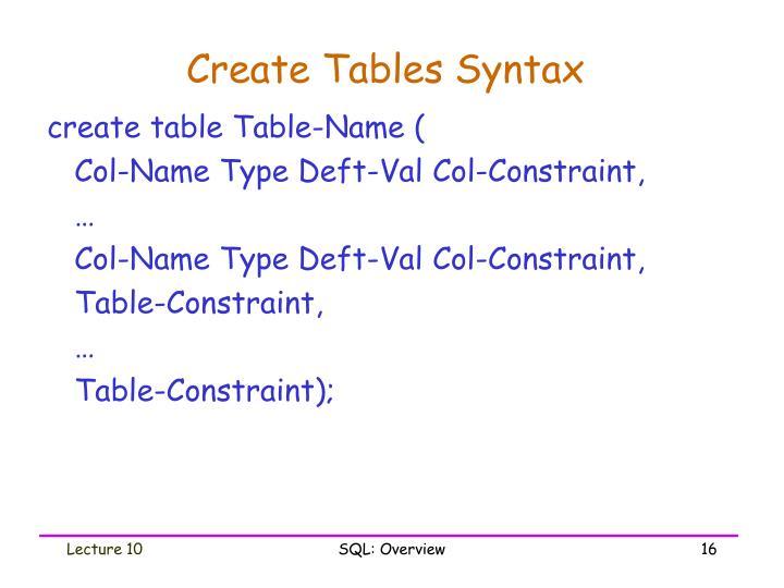 Create Tables Syntax