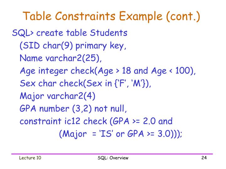 Table Constraints Example (cont.)