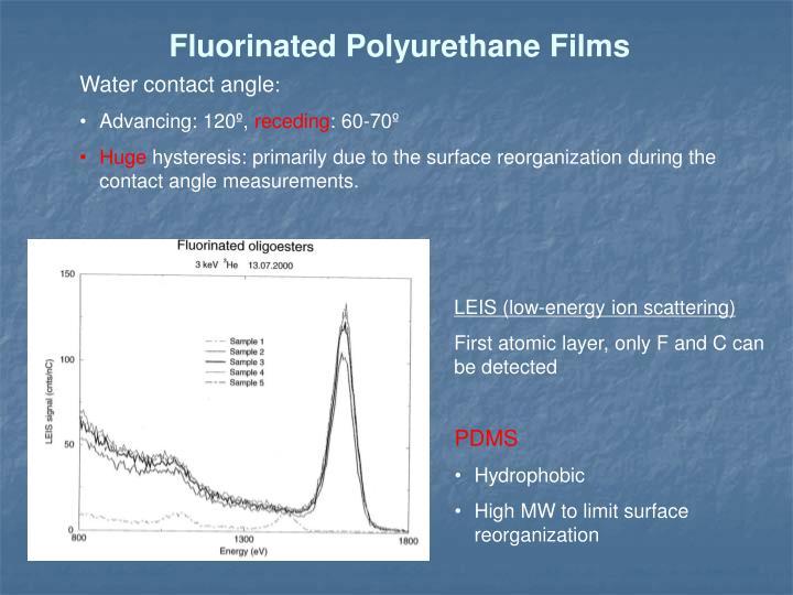 Fluorinated Polyurethane Films