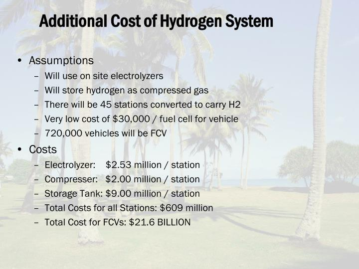 Additional Cost of Hydrogen System