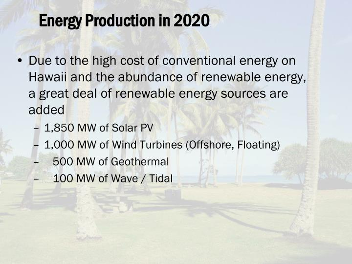 Energy Production in 2020