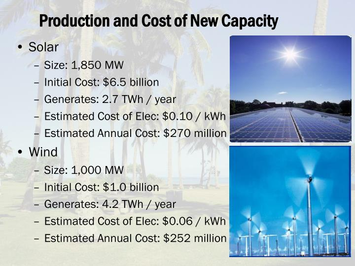 Production and Cost of New Capacity