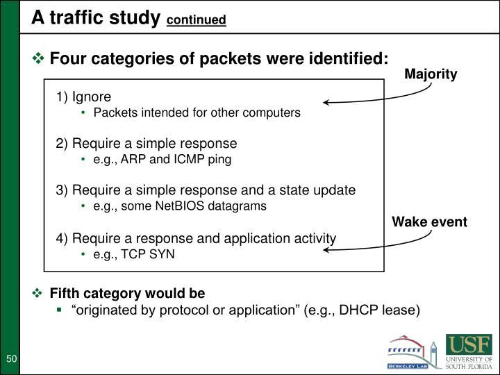 A traffic study