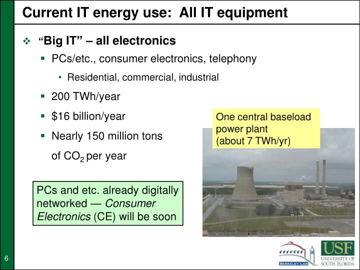 Current IT energy use:  All IT equipment