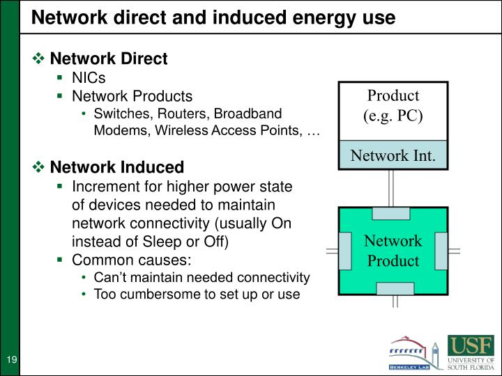 Network direct and induced energy use