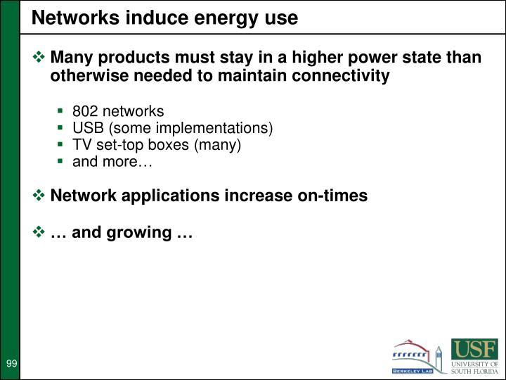 Networks induce energy use