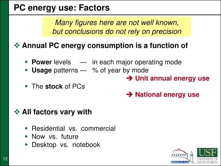 PC energy use: Factors