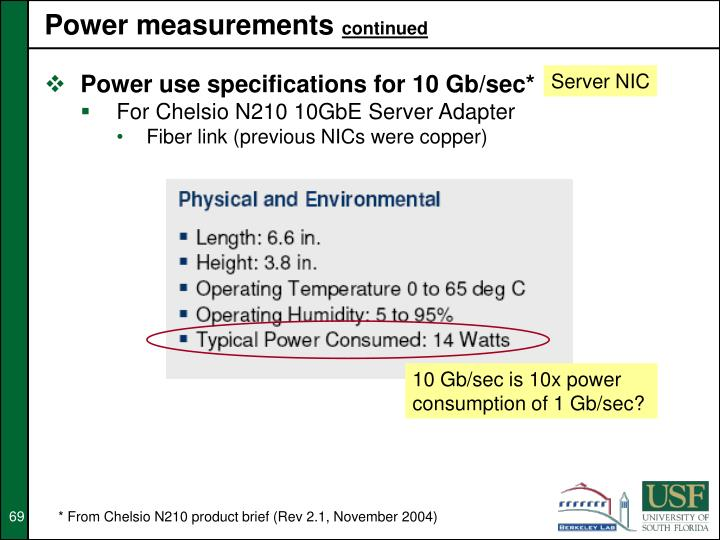 Power measurements