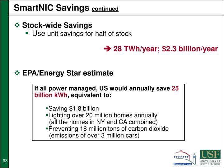 SmartNIC Savings