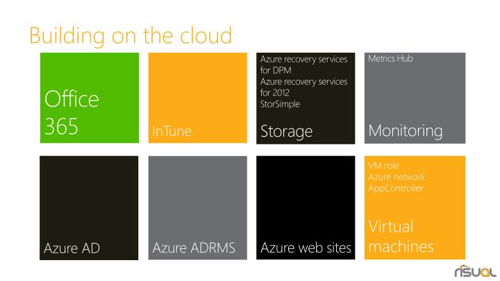 Building on the cloud