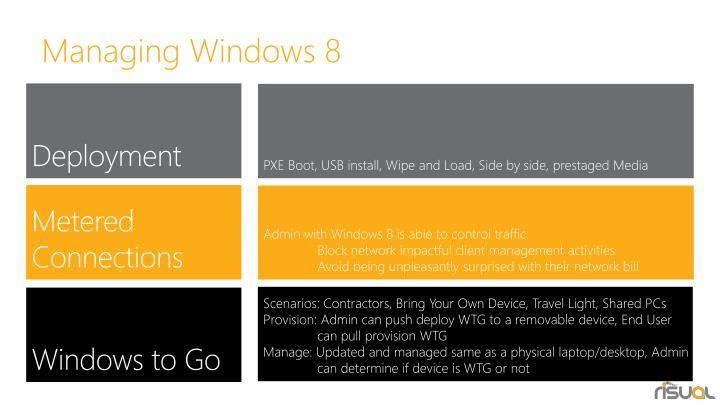 Managing Windows 8