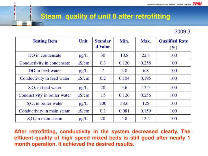 Steam  quality of unit 8 after retrofitting