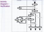 activity diagram verification