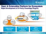 open extensible platform for ecosystem rapid development of 3 rd party cloud app plug ins