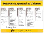 department approach to columns