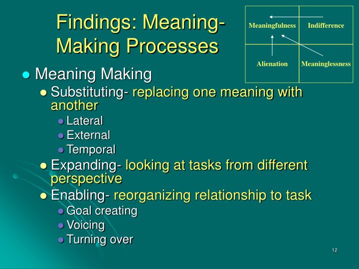 Meaningfulness