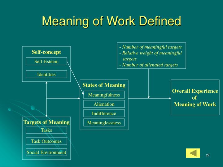 Meaning of Work Defined