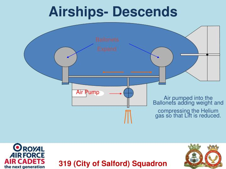 Airships- Descends