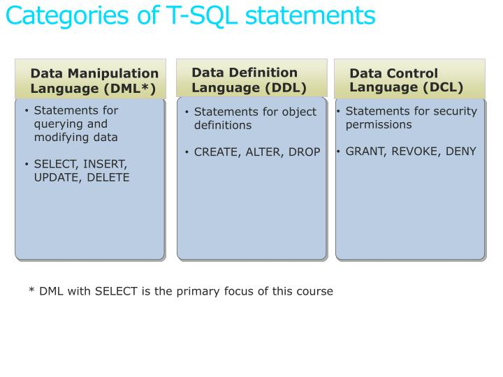 Categories of T-SQL statements